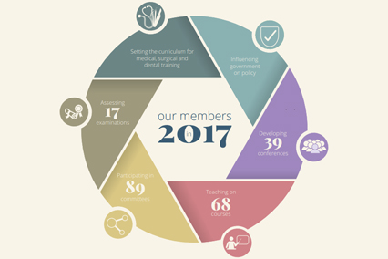 Annual Review 2016 - 2017