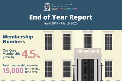 Annual Review 2019 - 2020